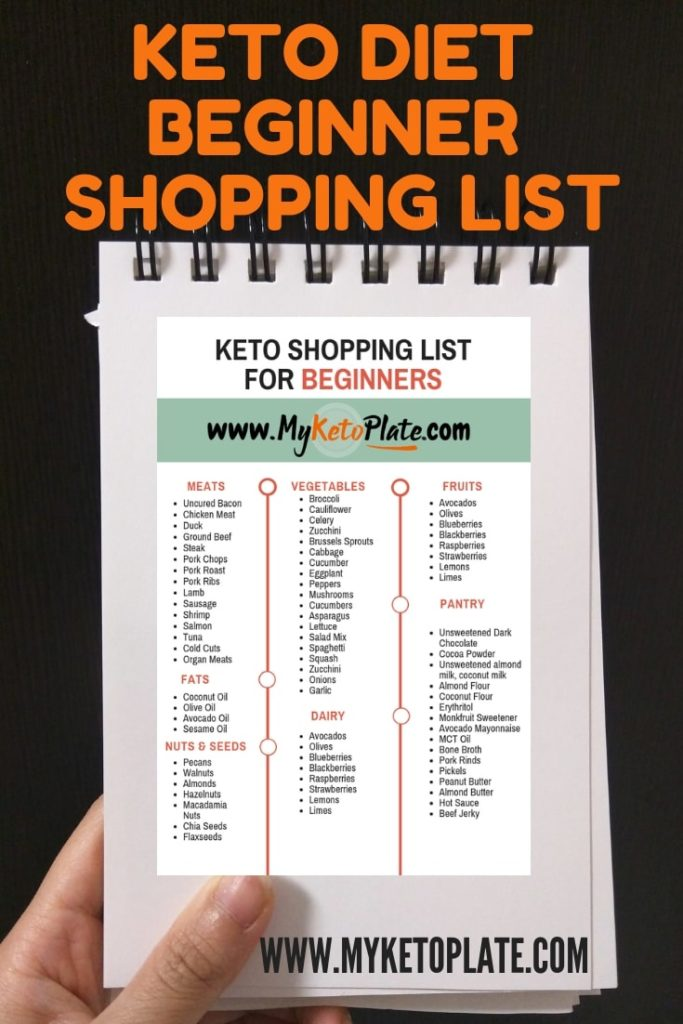 What can I eat on a ketogenic diet? If that's one of the questions that goes through your mind often, I'm here to help. I created this simple keto shopping list for beginners that will help you understand what to buy at the grocery store to reach your goals faster with a ketogenic diet.